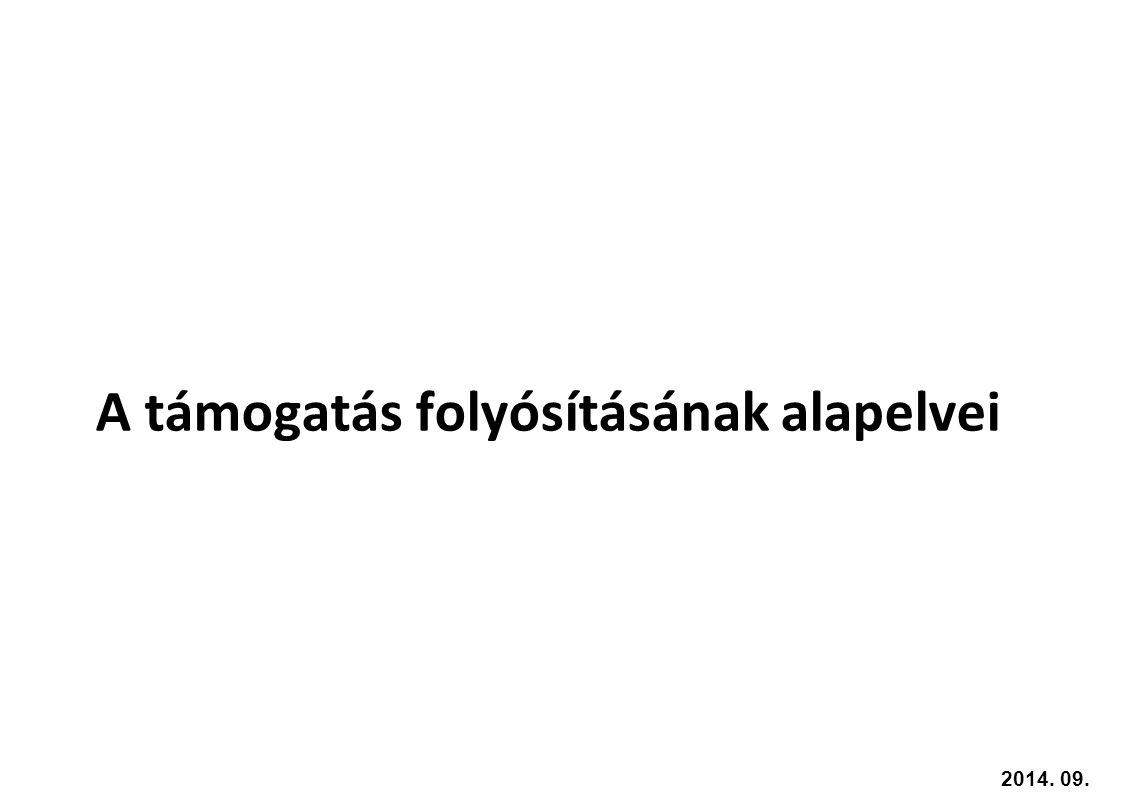 A támogatás folyósításának alapelvei 2014. 09. 18.