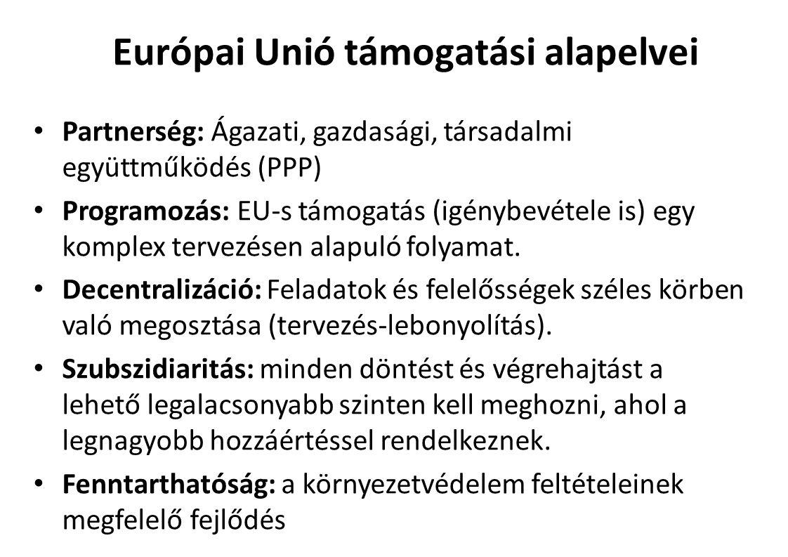 Európai Unió támogatási alapelvei Partnerség: Ágazati, gazdasági, társadalmi együttműködés (PPP) Programozás: EU-s támogatás (igénybevétele is) egy komplex tervezésen alapuló folyamat.