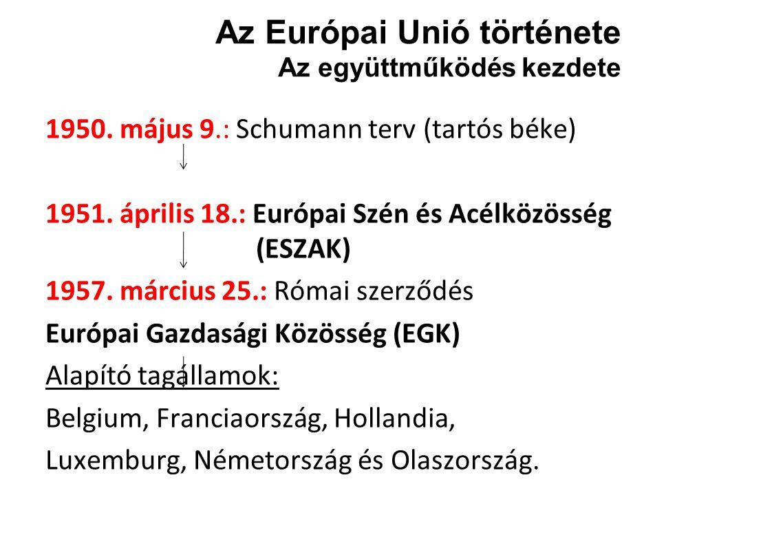 """Az Európai Bizottság Eredete: 1950-es évek Nemzeti kormányoktól függetlenül működik A bizottság tagjai a """"biztosok – 27 fő (minden országból 1) Új bizottság 5 évente áll össze, az EP választást követő 6 hónapon belül Elnöke: José Manuel Barroso Székhely: Brüsszel"""
