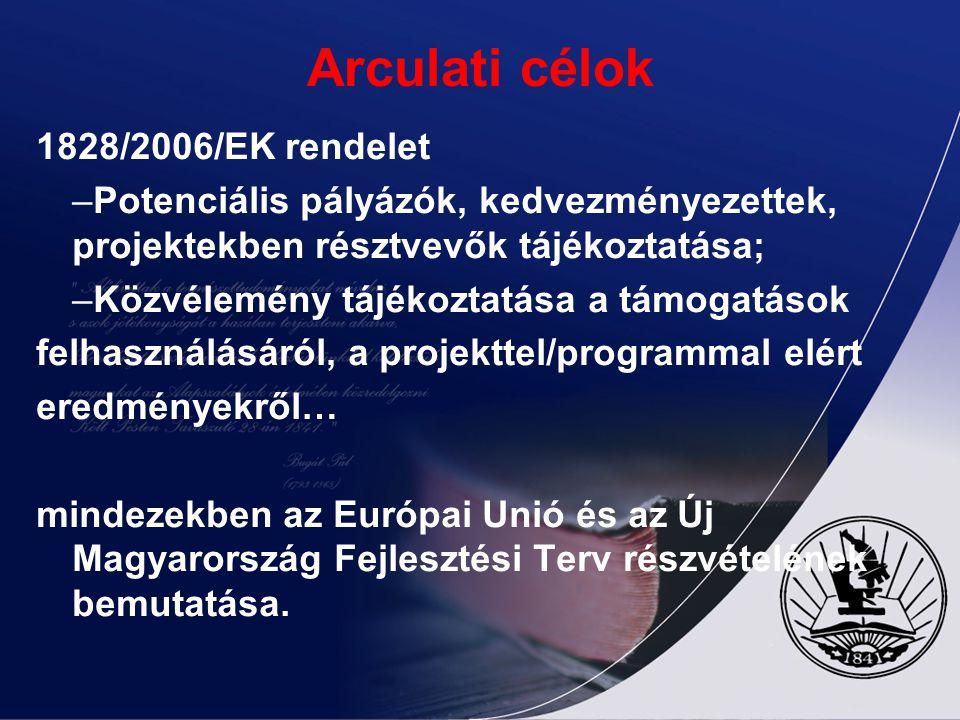 Arculati célok 1828/2006/EK rendelet –Potenciális pályázók, kedvezményezettek, projektekben résztvevők tájékoztatása; –Közvélemény tájékoztatása a tám