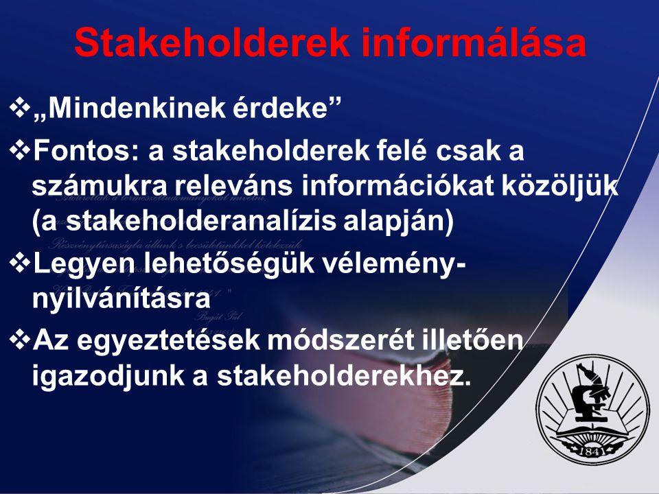 """Stakeholderek informálása  """"Mindenkinek érdeke""""  Fontos: a stakeholderek felé csak a számukra releváns információkat közöljük (a stakeholderanalízis"""