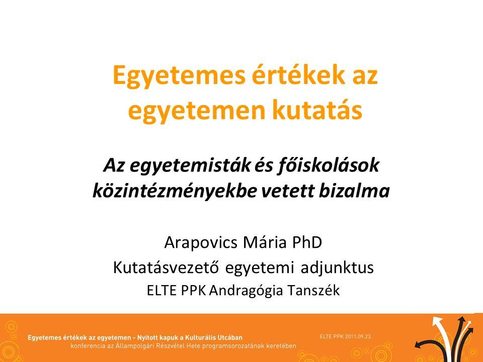 Egyetemes értékek az egyetemen kutatás Arapovics Mária PhD Kutatásvezető egyetemi adjunktus ELTE PPK Andragógia Tanszék Az egyetemisták és főiskolások közintézményekbe vetett bizalma