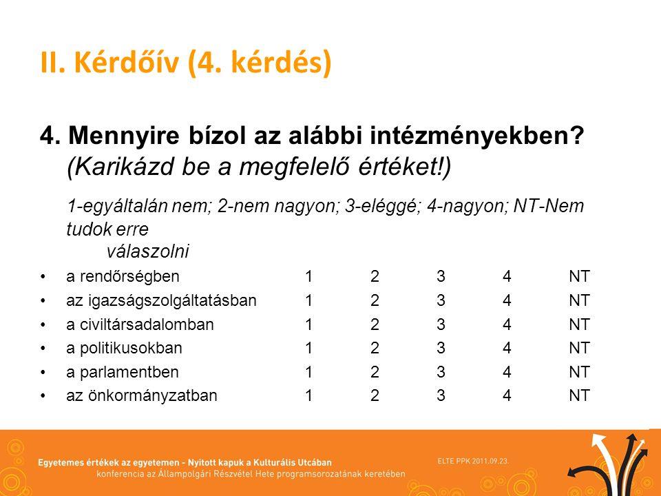 II. Kérdőív (4. kérdés) 4. Mennyire bízol az alábbi intézményekben.