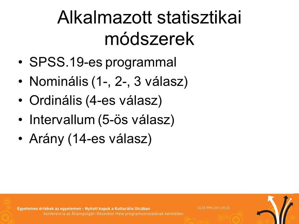 Alkalmazott statisztikai módszerek SPSS.19-es programmal Nominális (1-, 2-, 3 válasz) Ordinális (4-es válasz) Intervallum (5-ös válasz) Arány (14-es válasz)