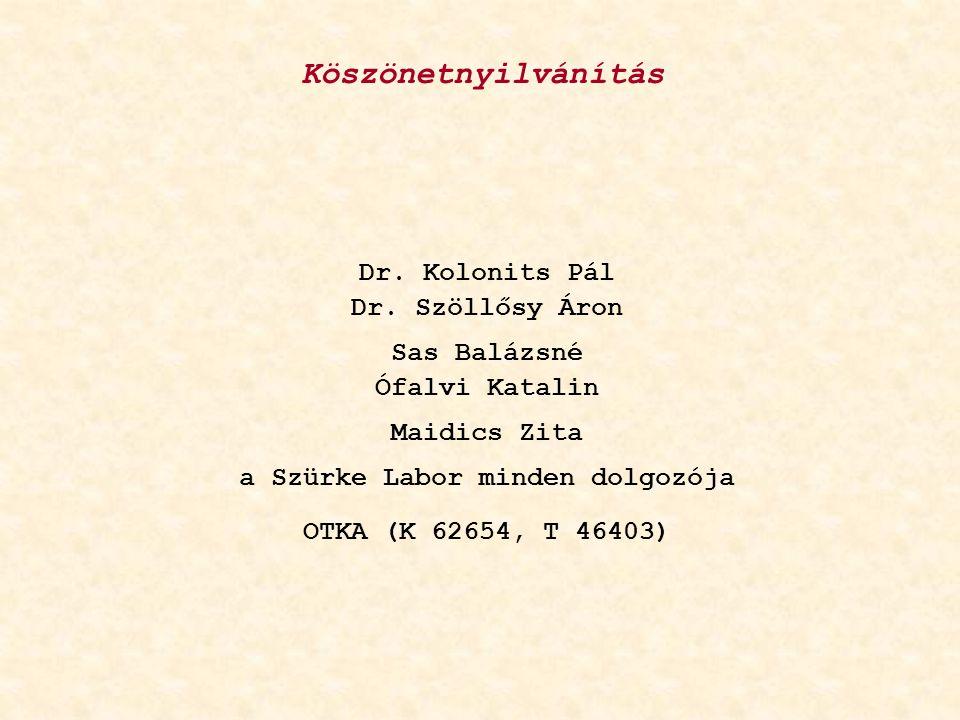 Dr. Kolonits Pál Dr.