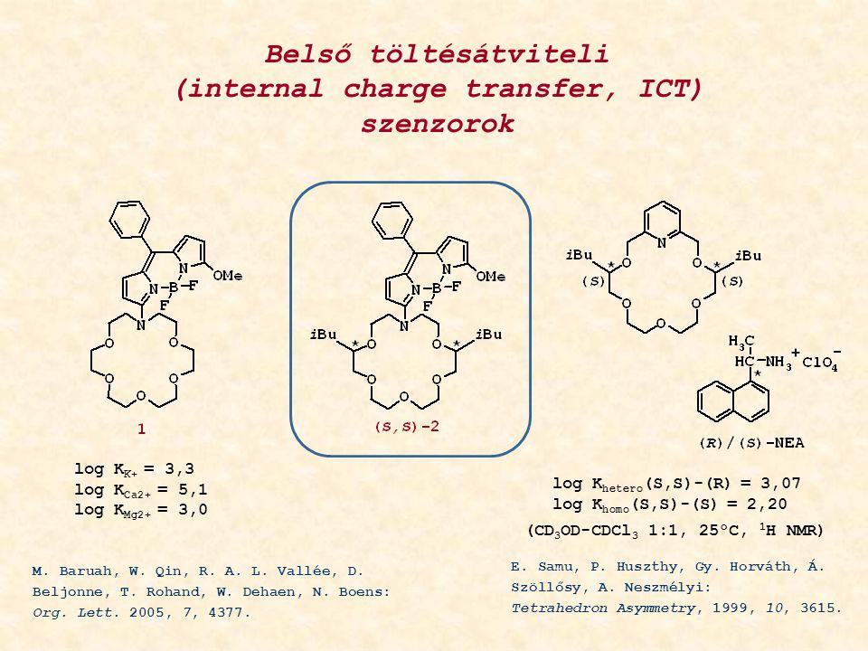 kizárólag elimináció Enantiomertiszta monoaza-18-korona-6 típusú ligandum szintézise