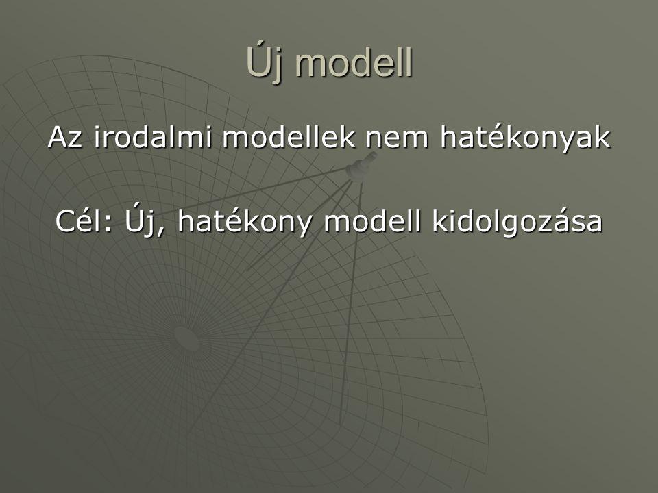 Új modell Az irodalmi modellek nem hatékonyak Cél: Új, hatékony modell kidolgozása