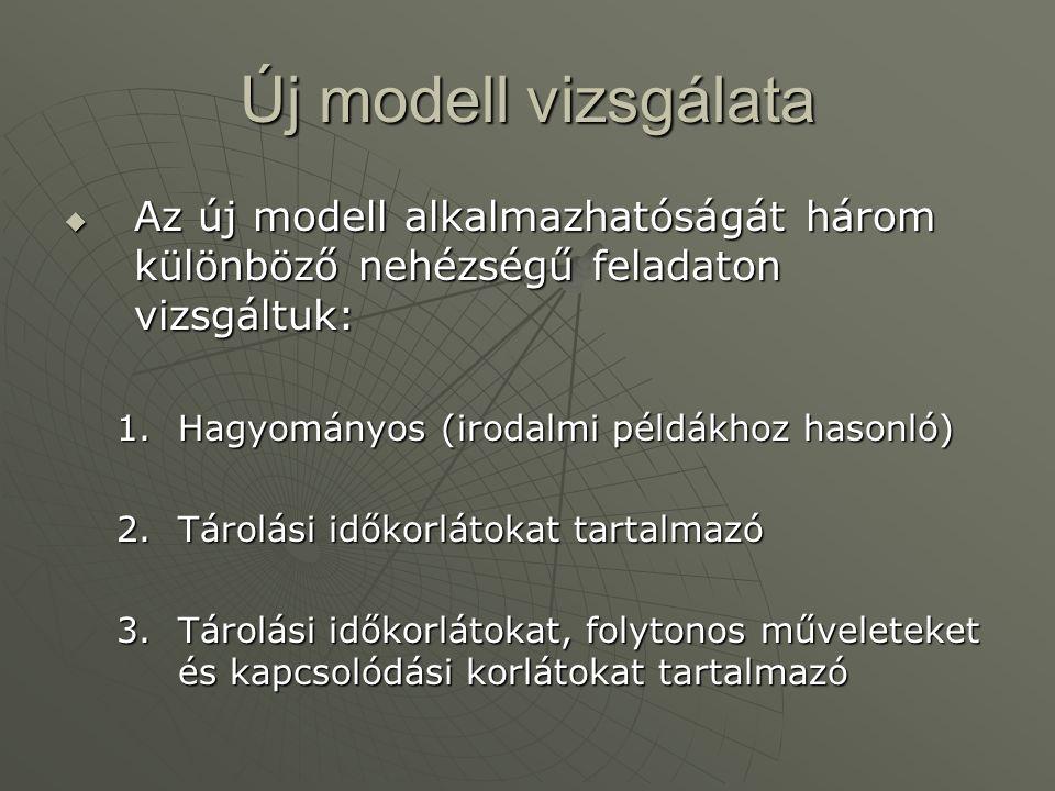 Új modell vizsgálata  Az új modell alkalmazhatóságát három különböző nehézségű feladaton vizsgáltuk: 1.Hagyományos (irodalmi példákhoz hasonló) 2.Tár