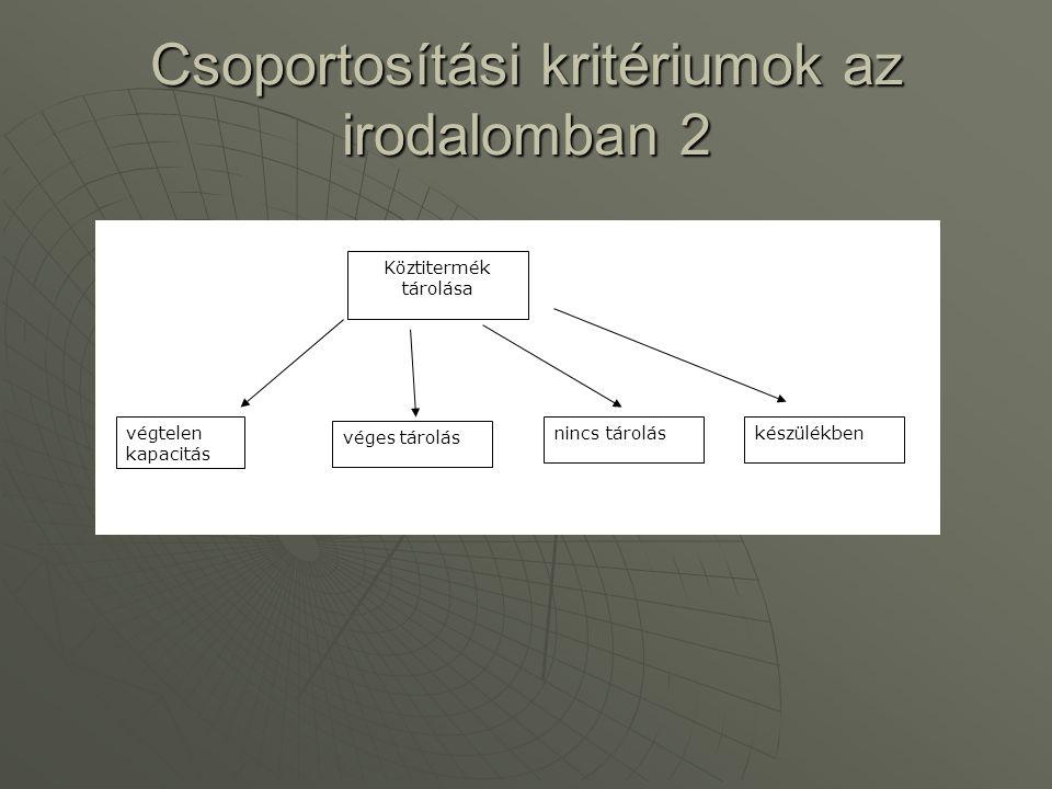 Csoportosítási kritériumok az irodalomban 3 Műveletek mérete fix (előre meghatározott) változó (a modell határozza meg)