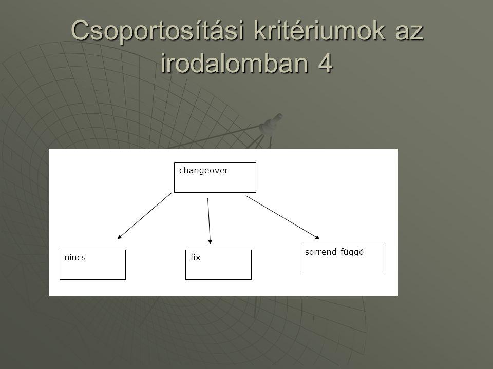 Csoportosítási kritériumok az irodalomban 4 changeover nincsfix sorrend-függő
