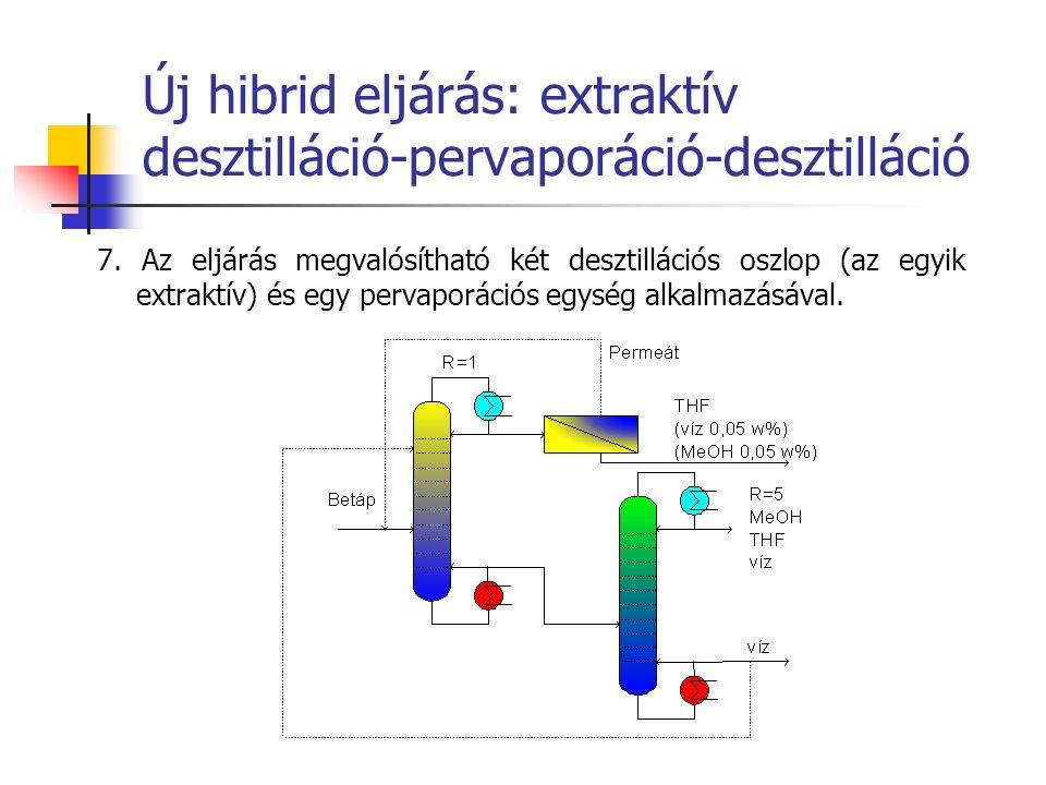 Új hibrid eljárás: extraktív desztilláció-pervaporáció-desztilláció 7. Az eljárás megvalósítható két desztillációs oszlop (az egyik extraktív) és egy