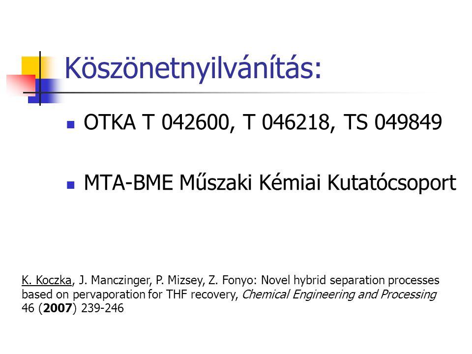 Köszönetnyilvánítás: OTKA T 042600, T 046218, TS 049849 MTA-BME Műszaki Kémiai Kutatócsoport K. Koczka, J. Manczinger, P. Mizsey, Z. Fonyo: Novel hybr