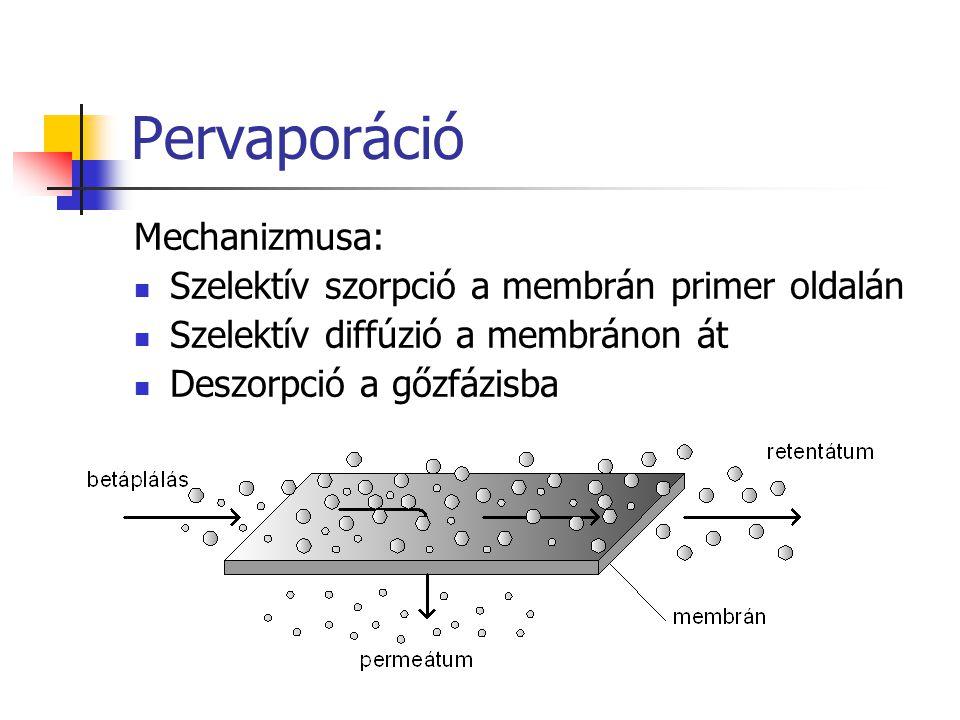 Pervaporáció Mechanizmusa: Szelektív szorpció a membrán primer oldalán Szelektív diffúzió a membránon át Deszorpció a gőzfázisba