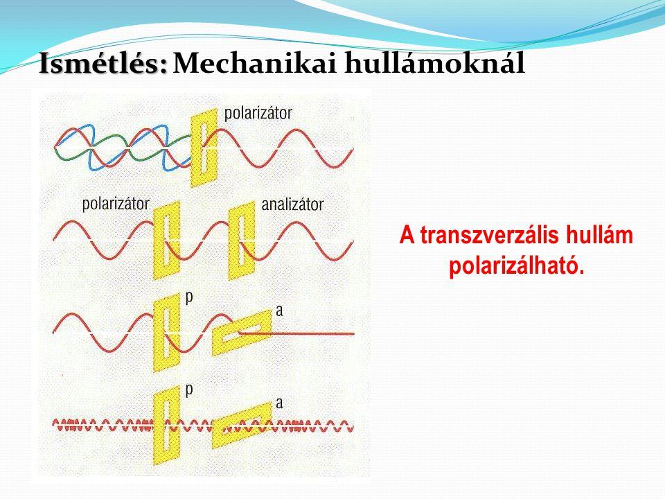 Ismétlés: Ismétlés: Mechanikai hullámoknál A transzverzális hullám polarizálható.