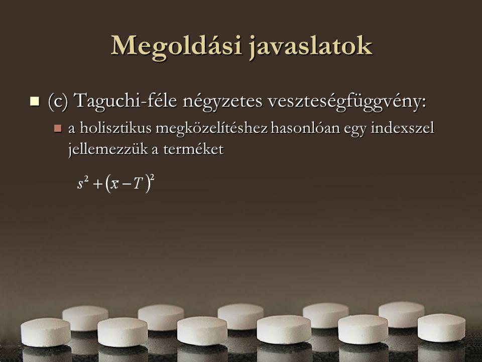 Megoldási javaslatok (c) Taguchi-féle négyzetes veszteségfüggvény: (c) Taguchi-féle négyzetes veszteségfüggvény: a holisztikus megközelítéshez hasonlóan egy indexszel jellemezzük a terméket a holisztikus megközelítéshez hasonlóan egy indexszel jellemezzük a terméket