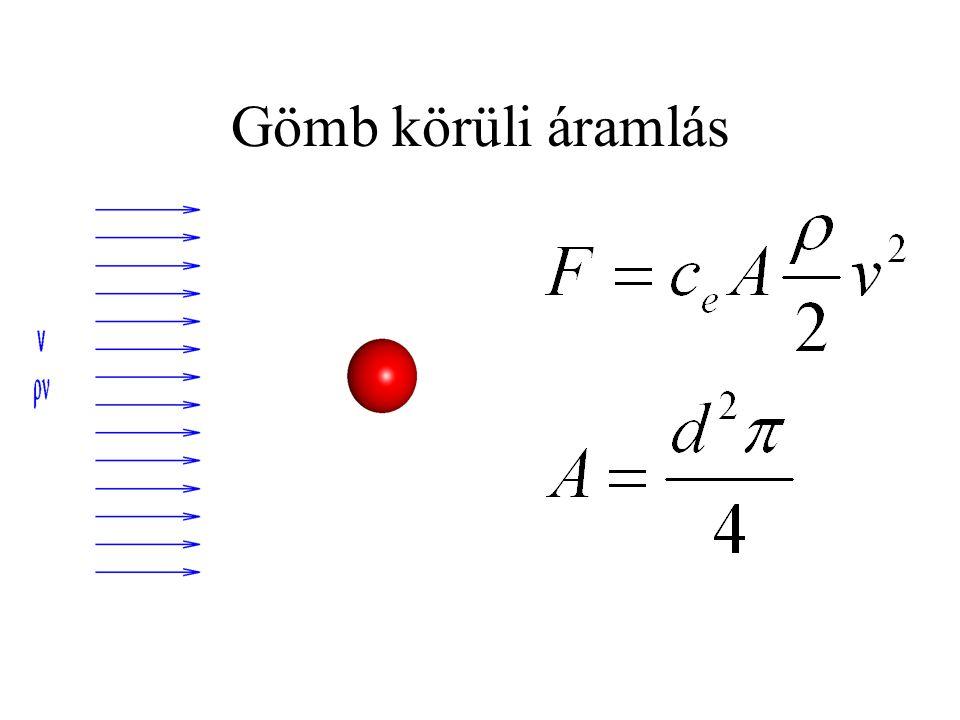 Gömb körüli áramlás