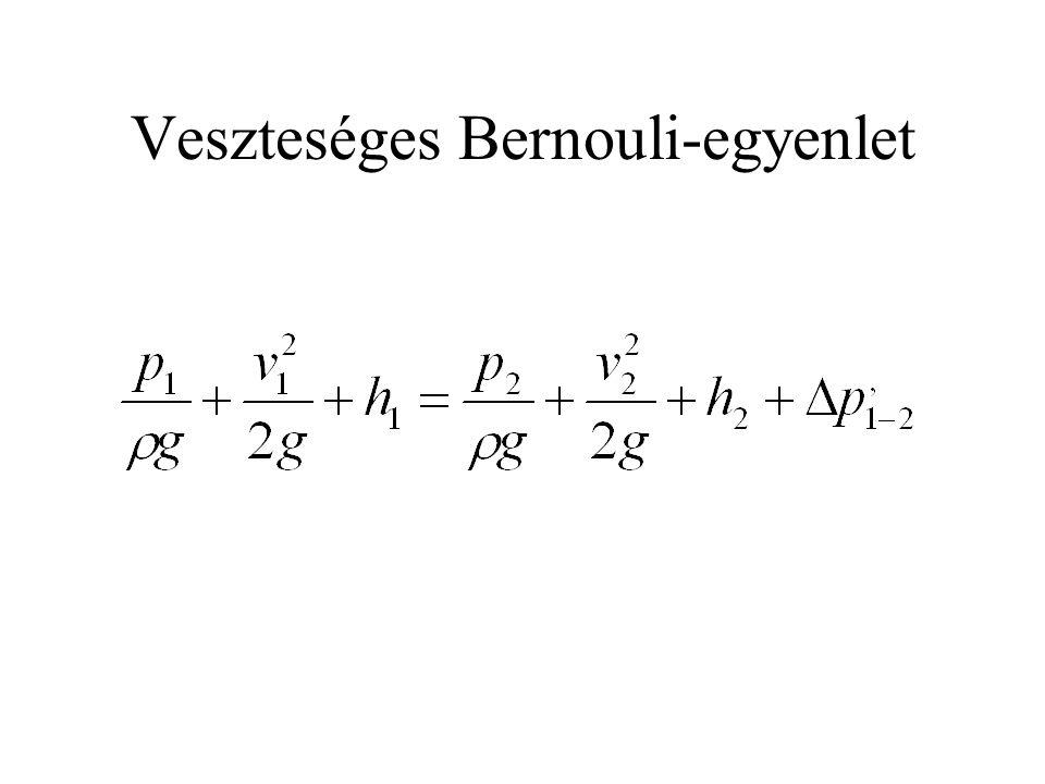 Veszteséges Bernouli-egyenlet