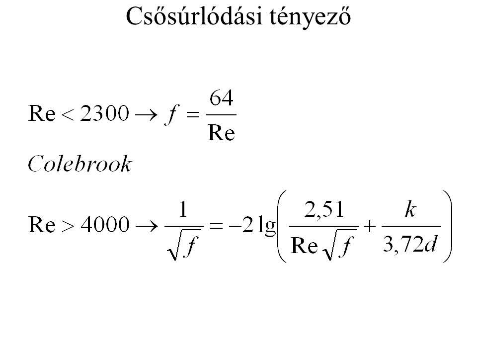 Reynolds kisérlet Üvegcsőben vizet áramoltat Megfesti színes folyadékkal Kis sebességnél nem keveredik a festék Nagy sebességnél keveredik a festék Lamináris, turbulens áramlás Reynolds szám: Határ: Re=2300
