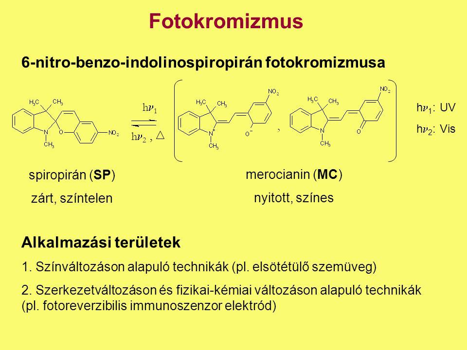 Fotokromizmus 6-nitro-benzo-indolinospiropirán fotokromizmusa spiropirán (SP) zárt, színtelen merocianin (MC) nyitott, színes h 1 : UV h 2 : Vis Alkal