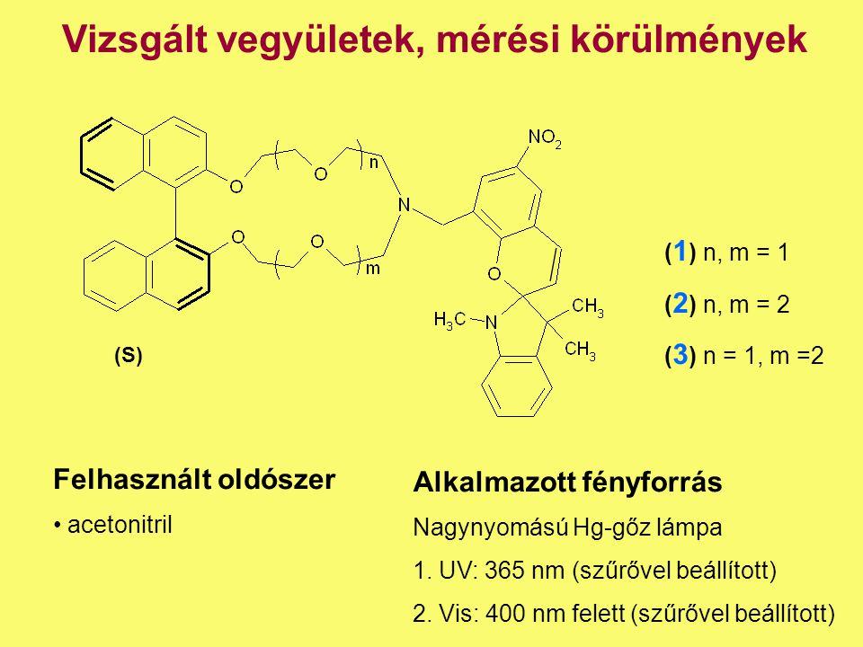 Vizsgált vegyületek, mérési körülmények ( 1 ) n, m = 1 ( 2 ) n, m = 2 ( 3 ) n = 1, m =2 Felhasznált oldószer acetonitril Alkalmazott fényforrás Nagyny