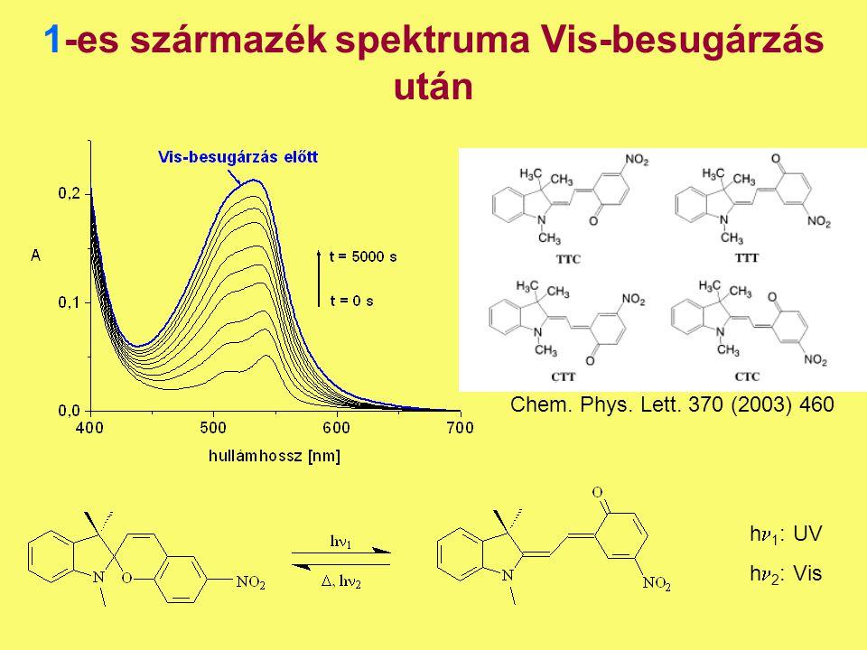 1-es származék spektruma Vis-besugárzás után Chem. Phys. Lett. 370 (2003) 460 h 1 : UV h 2 : Vis