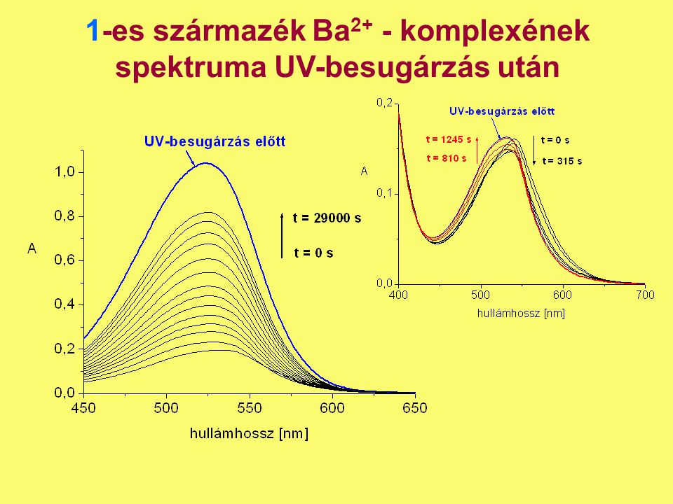 1-es származék CD-spektruma UV- besugárzás után