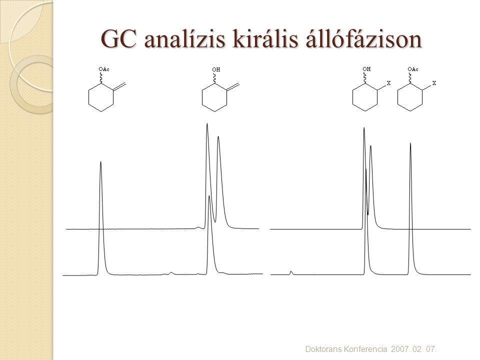 Doktorans Konferencia 2007. 02. 07. GC analízis királis állófázison
