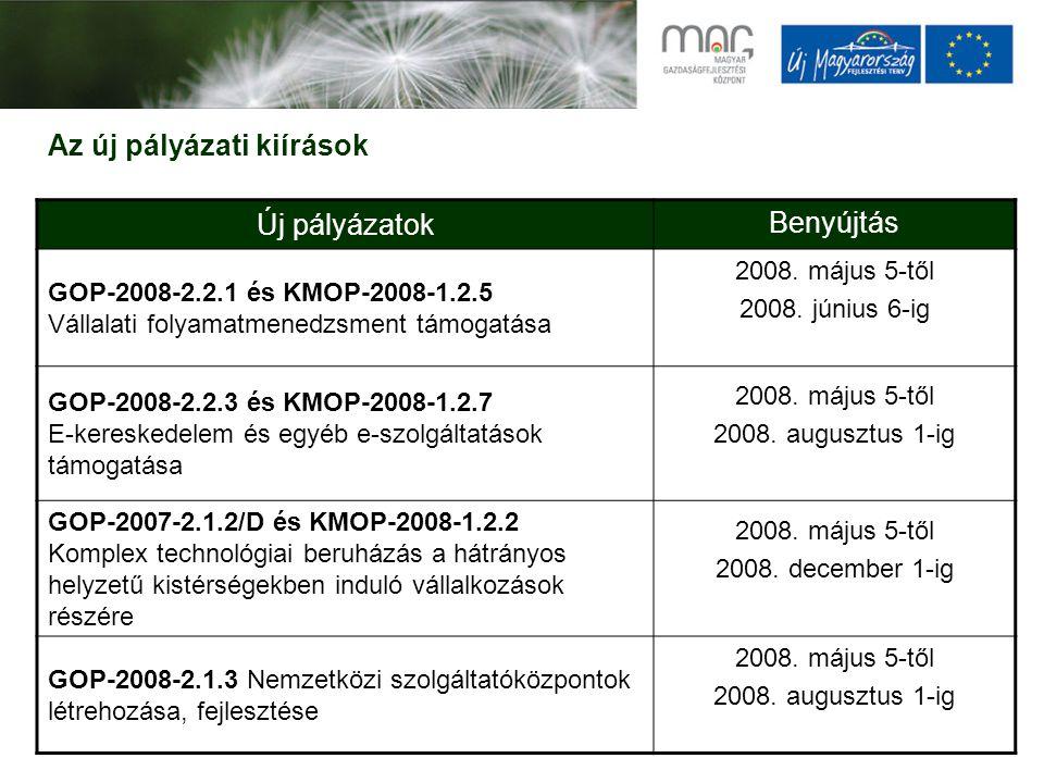 Az új pályázati kiírások Új pályázatok Benyújtás GOP-2008-2.2.1 és KMOP-2008-1.2.5 Vállalati folyamatmenedzsment támogatása 2008. május 5-től 2008. jú