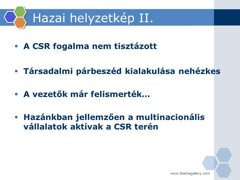 www.themegallery.com Hazai helyzetkép II.  A CSR fogalma nem tisztázott  Társadalmi párbeszéd kialakulása nehézkes  A vezetők már felismerték…  Ha