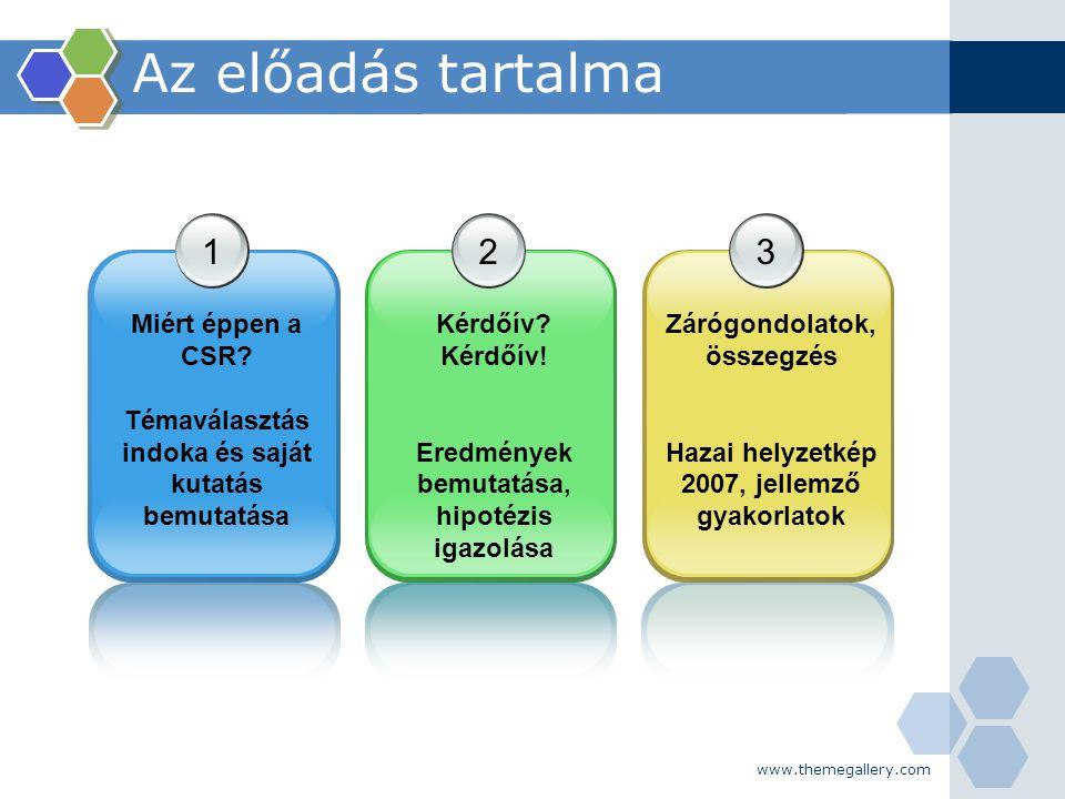 www.themegallery.com Szakdolgozati témaválasztás CSR aktualitása 1 CSR Best Practice pályázat 2 Hazai gyakorlat?.