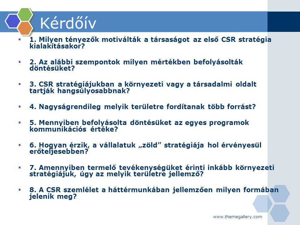 www.themegallery.com Kérdőív  1. Milyen tényezők motiválták a társaságot az első CSR stratégia kialakításakor?  2. Az alábbi szempontok milyen mérté