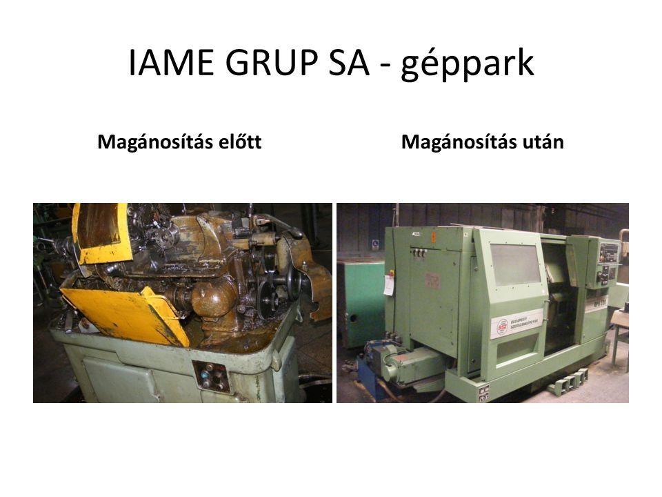 IAME GRUP SA - géppark Magánosítás előttMagánosítás után