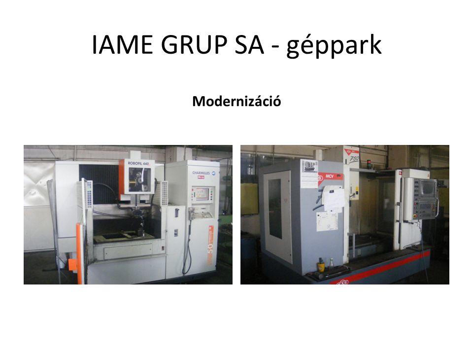 IAME GRUP SA - géppark Modernizáció