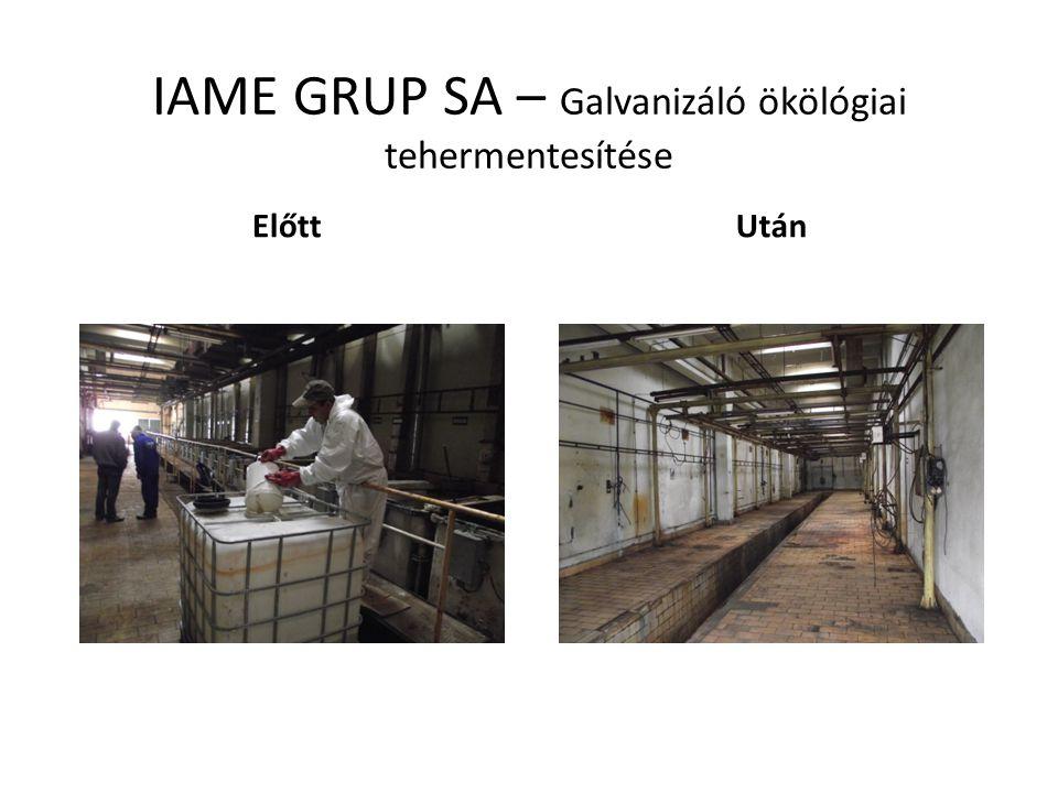 IAME GRUP SA – Galvanizáló ökölógiai tehermentesítése Előtt Után