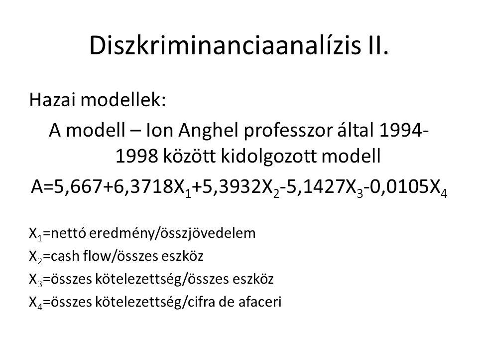 Diszkriminanciaanalízis II. Hazai modellek: A modell – Ion Anghel professzor által 1994- 1998 között kidolgozott modell A=5,667+6,3718X 1 +5,3932X 2 -