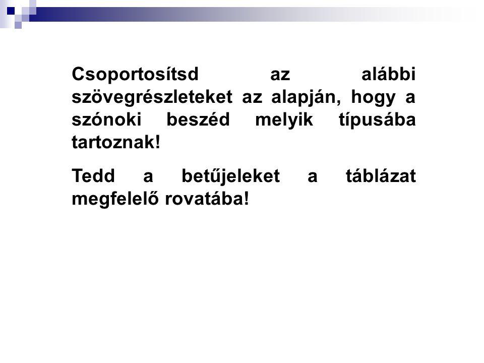 Csoportosítsd az alábbi szövegrészleteket az alapján, hogy a szónoki beszéd melyik típusába tartoznak! Tedd a betűjeleket a táblázat megfelelő rovatáb