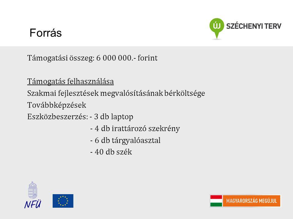 Forrás Támogatási összeg: 6 000 000.- forint Támogatás felhasználása Szakmai fejlesztések megvalósításának bérköltsége Továbbképzések Eszközbeszerzés:
