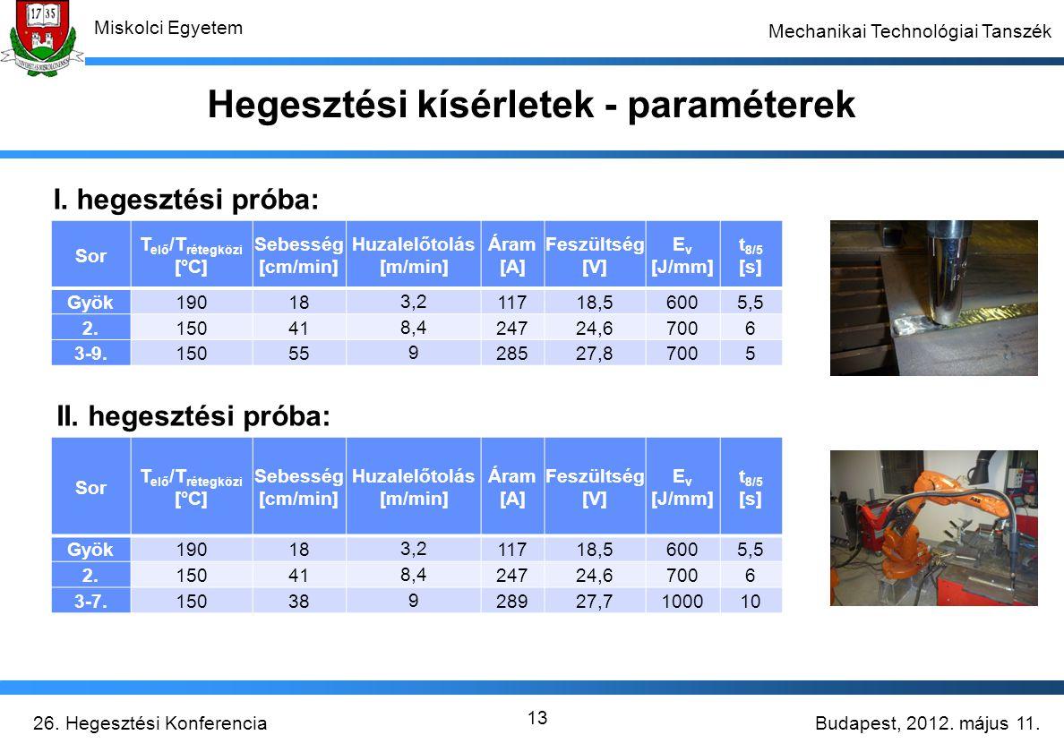 Budapest, 2012. május 11.26. Hegesztési Konferencia Miskolci Egyetem Mechanikai Technológiai Tanszék 13 Hegesztési kísérletek - paraméterek Sor T elő