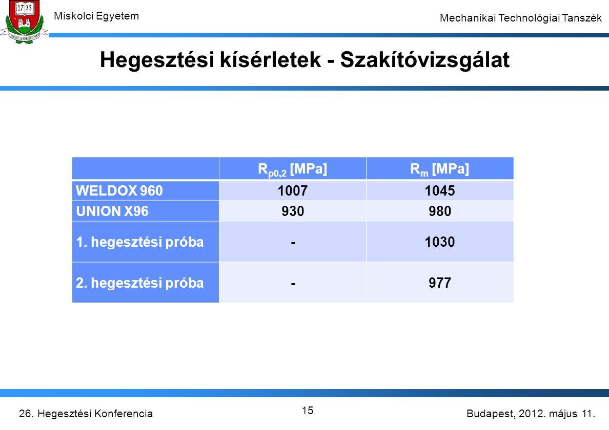 Budapest, 2012. május 11.26. Hegesztési Konferencia Miskolci Egyetem Mechanikai Technológiai Tanszék 15 Hegesztési kísérletek - Szakítóvizsgálat R p0,