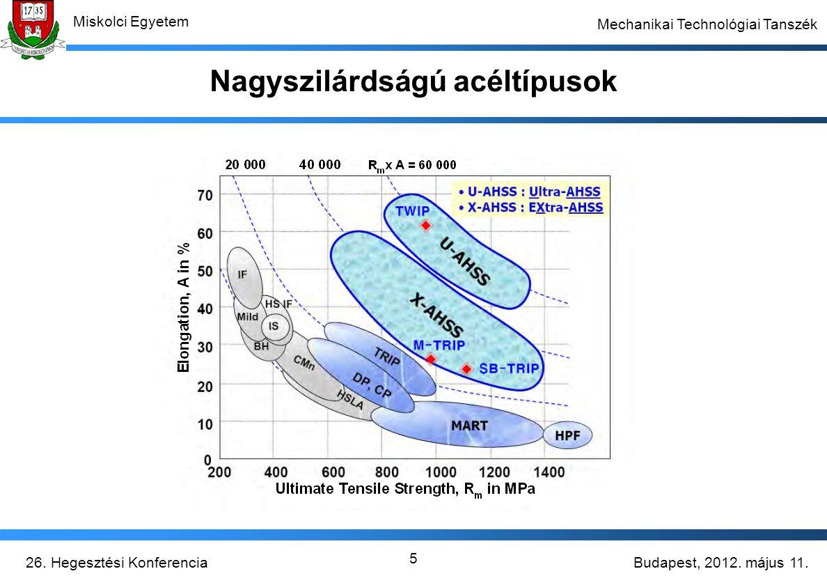Budapest, 2012. május 11.26. Hegesztési Konferencia Miskolci Egyetem Mechanikai Technológiai Tanszék 5 Nagyszilárdságú acéltípusok