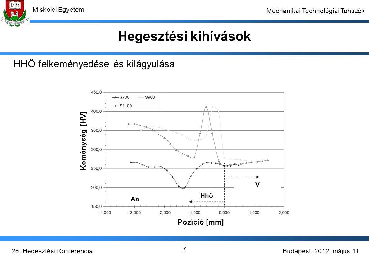 Budapest, 2012. május 11.26. Hegesztési Konferencia Miskolci Egyetem Mechanikai Technológiai Tanszék 7 Hegesztési kihívások HHÖ felkeményedése és kilá