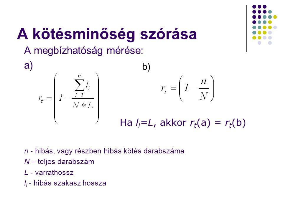 A kötésminőség szórása A megbízhatóság mérése: a) n - hibás, vagy részben hibás kötés darabszáma N – teljes darabszám L - varrathossz l i - hibás szakasz hossza b) Ha l i =L, akkor r t (a) = r t (b)