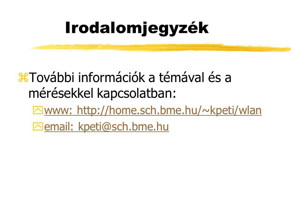 Irodalomjegyzék zTovábbi információk a témával és a mérésekkel kapcsolatban: ywww: http://home.sch.bme.hu/~kpeti/wlanwww: http://home.sch.bme.hu/~kpeti/wlan yemail: kpeti@sch.bme.huemail: kpeti@sch.bme.hu