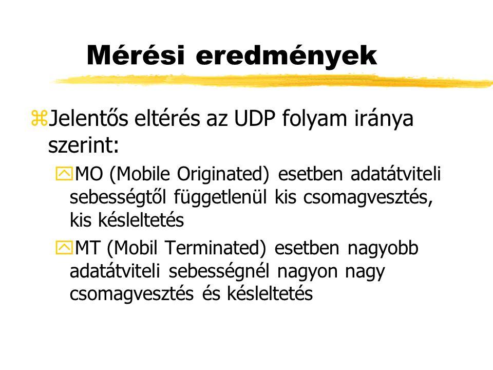 Mérési eredmények zJelentős eltérés az UDP folyam iránya szerint: yMO (Mobile Originated) esetben adatátviteli sebességtől függetlenül kis csomagvesztés, kis késleltetés yMT (Mobil Terminated) esetben nagyobb adatátviteli sebességnél nagyon nagy csomagvesztés és késleltetés