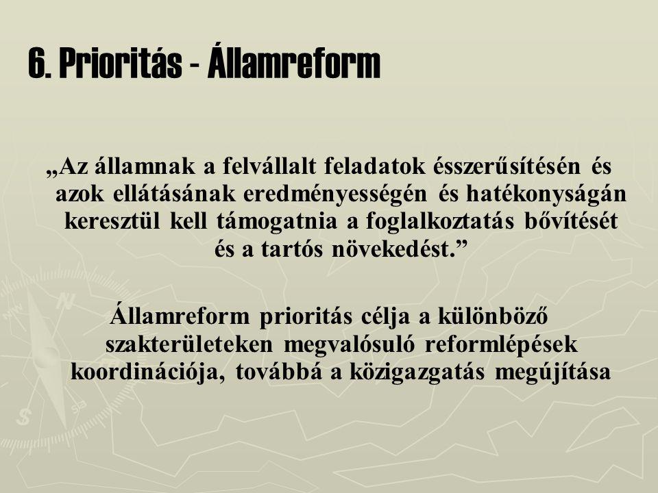 """6. Prioritás - Államreform """"Az államnak a felvállalt feladatok ésszerűsítésén és azok ellátásának eredményességén és hatékonyságán keresztül kell támo"""