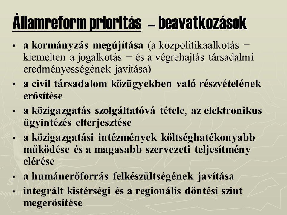 – beavatkozások Államreform prioritás – beavatkozások a kormányzás megújítása (a közpolitikaalkotás − kiemelten a jogalkotás − és a végrehajtás társadalmi eredményességének javítása) a civil társadalom közügyekben való részvételének erősítése a közigazgatás szolgáltatóvá tétele, az elektronikus ügyintézés elterjesztése a közigazgatási intézmények költséghatékonyabb működése és a magasabb szervezeti teljesítmény elérése a humánerőforrás felkészültségének javítása integrált kistérségi és a regionális döntési szint megerősítése