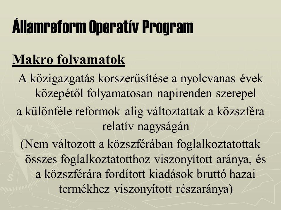 Államreform Operatív Program Makro folyamatok A közigazgatás korszerűsítése a nyolcvanas évek közepétől folyamatosan napirenden szerepel a különféle reformok alig változtattak a közszféra relatív nagyságán (Nem változott a közszférában foglalkoztatottak összes foglalkoztatotthoz viszonyított aránya, és a közszférára fordított kiadások bruttó hazai termékhez viszonyított részaránya)