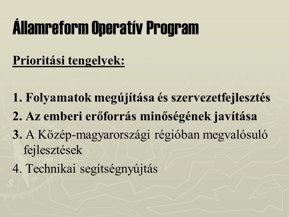 Államreform Operatív Program Prioritási tengelyek: 1. Folyamatok megújítása és szervezetfejlesztés 2. Az emberi erőforrás minőségének javítása 3. A Kö