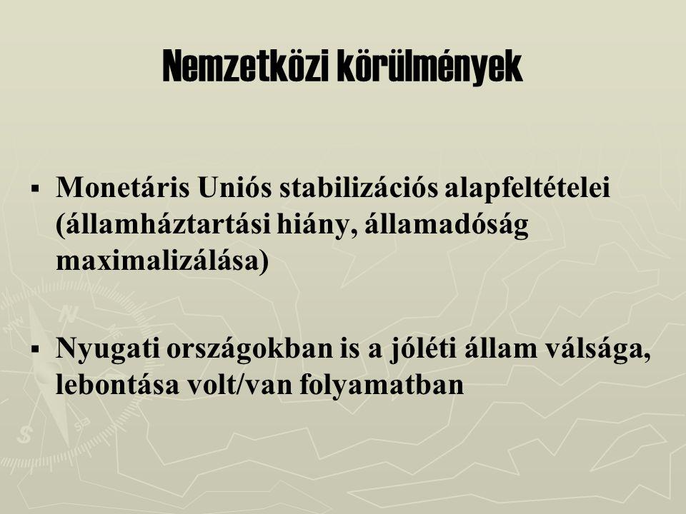 Nemzetközi körülmények   Monetáris Uniós stabilizációs alapfeltételei (államháztartási hiány, államadóság maximalizálása)   Nyugati országokban is