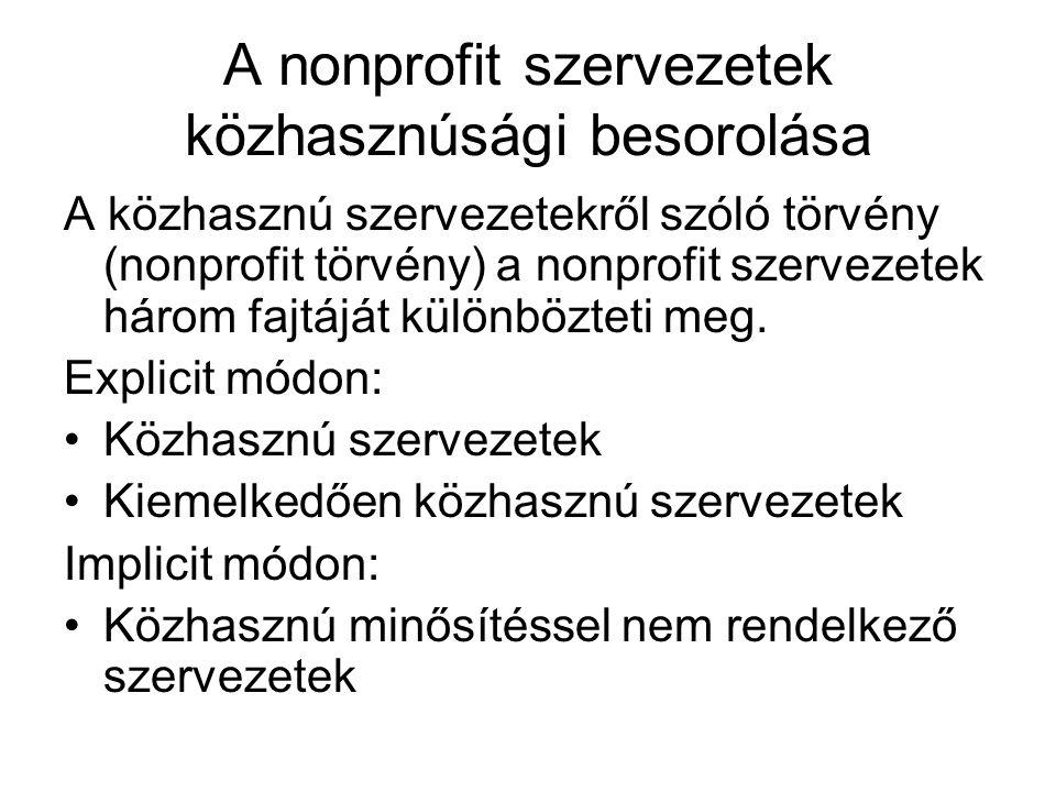 A nonprofit szervezetek közhasznúsági besorolása A közhasznú szervezetekről szóló törvény (nonprofit törvény) a nonprofit szervezetek három fajtáját különbözteti meg.